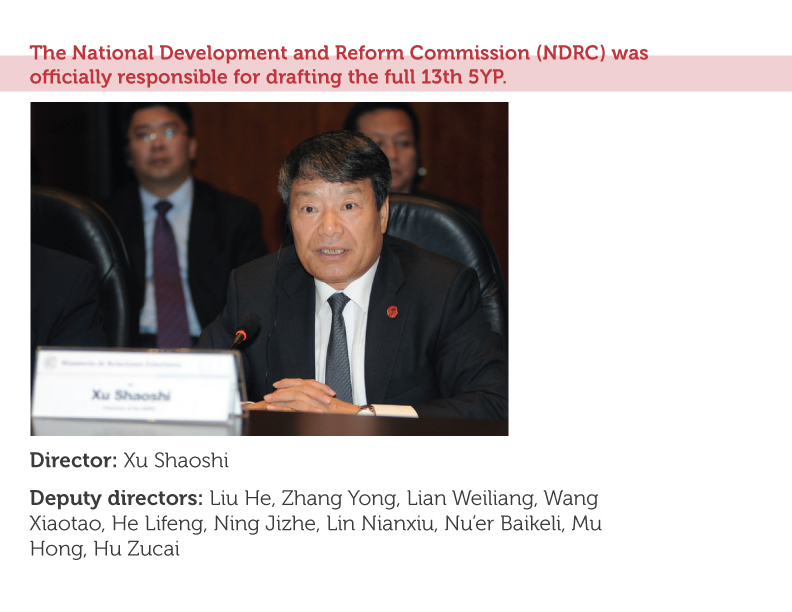The National Development and Reform Commission